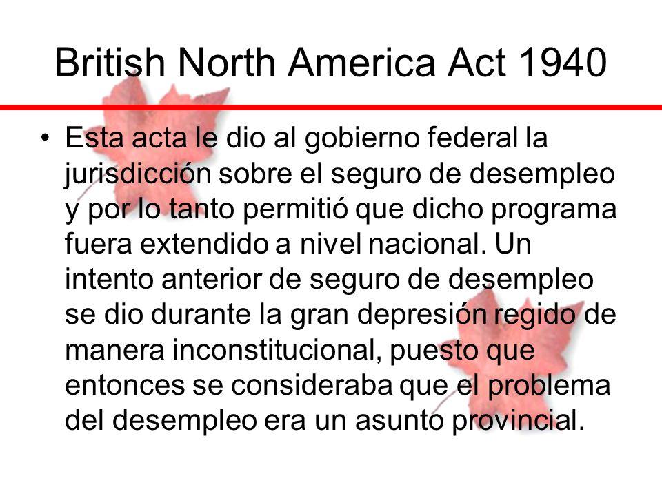 British North America Act 1940