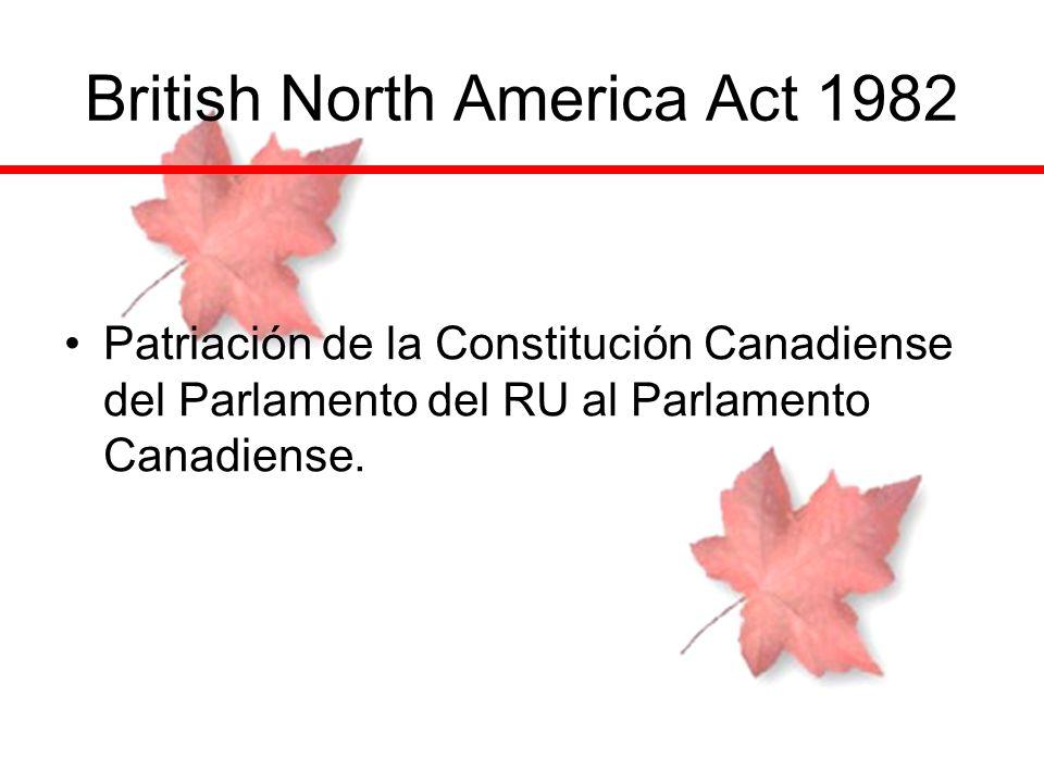 British North America Act 1982