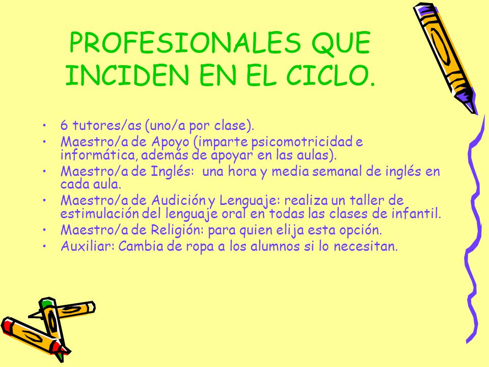 PROFESIONALES QUE INCIDEN EN EL CICLO.