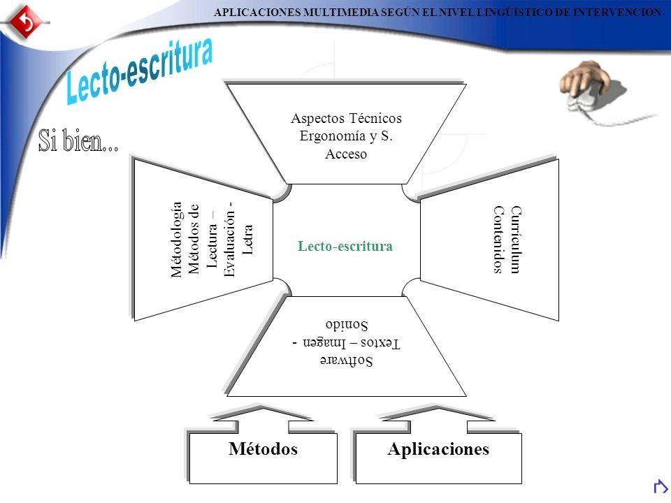 Lecto-escritura Si bien... Métodos Aplicaciones Aspectos Técnicos