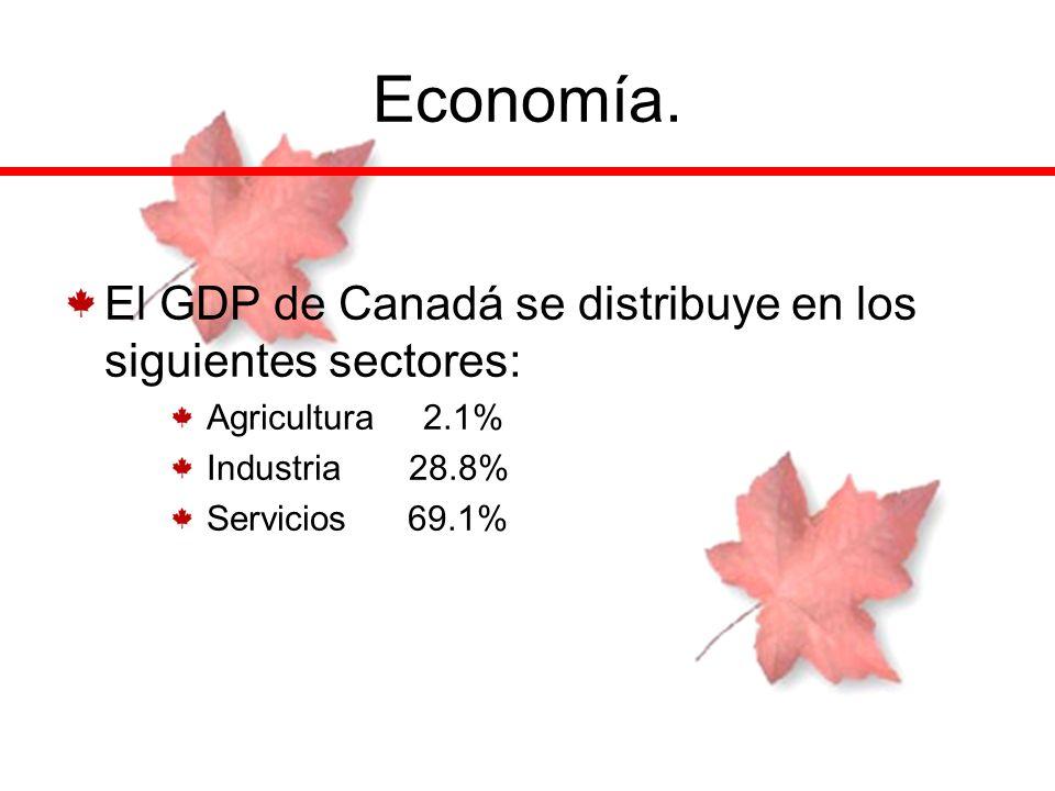 Economía. El GDP de Canadá se distribuye en los siguientes sectores: