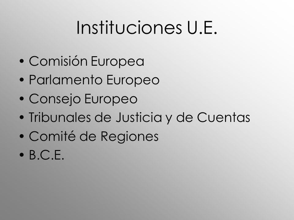 Instituciones U.E. Comisión Europea Parlamento Europeo Consejo Europeo