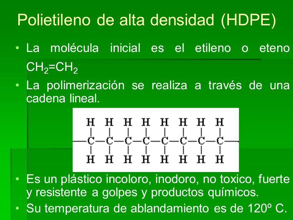 Polietileno de alta densidad (HDPE)