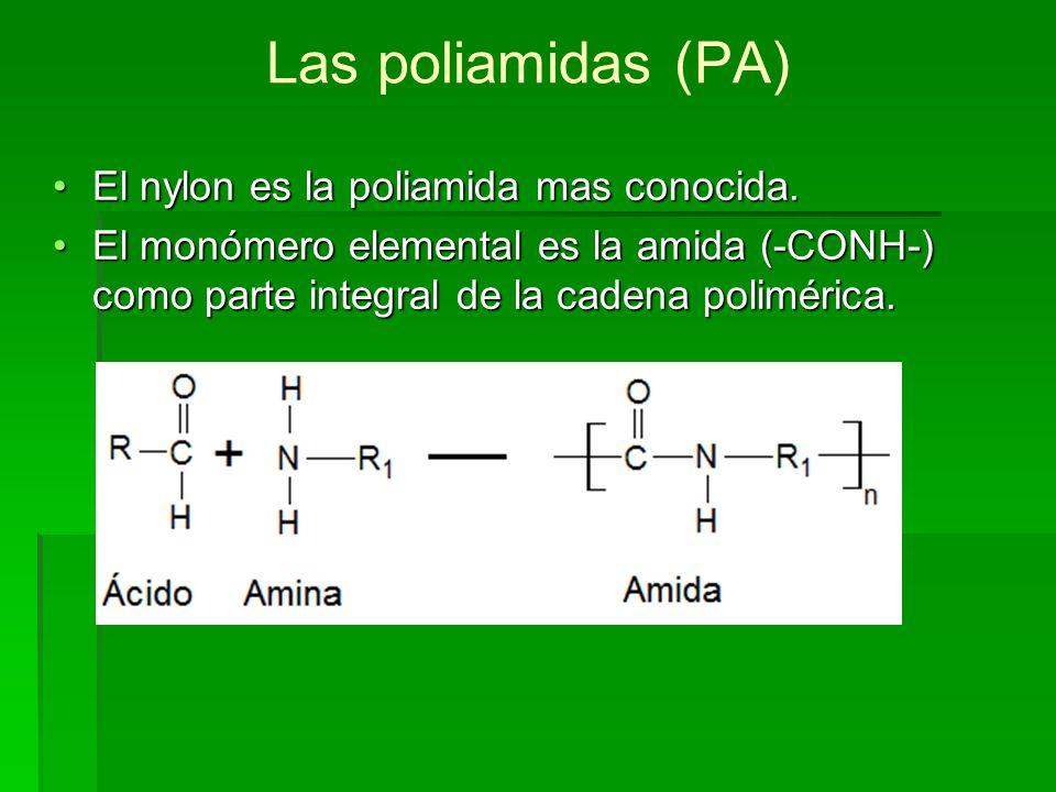 Las poliamidas (PA) El nylon es la poliamida mas conocida.