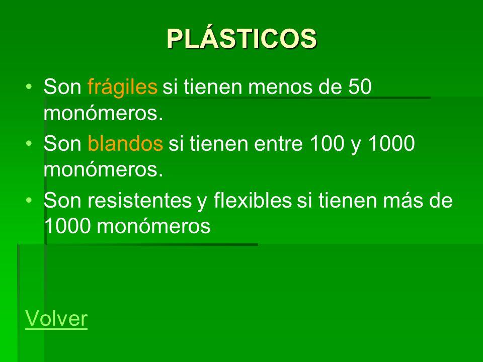 PLÁSTICOS Son frágiles si tienen menos de 50 monómeros.