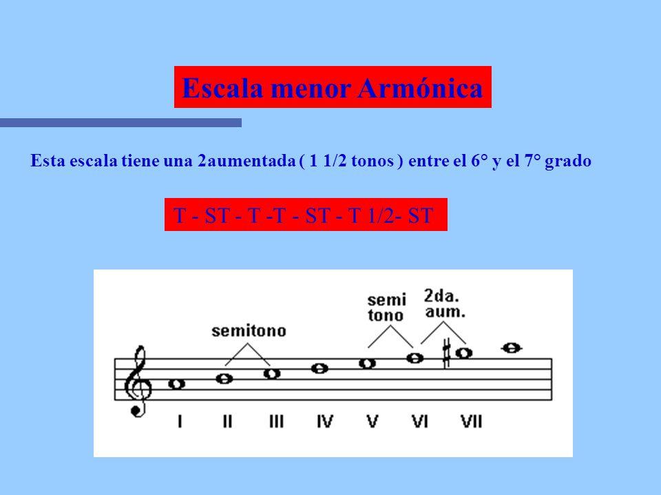 Escala menor Armónica T - ST - T -T - ST - T 1/2- ST