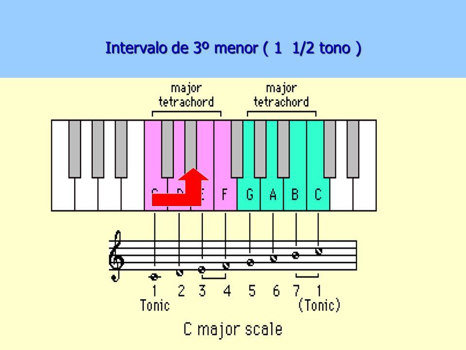 Intervalo de 3º menor ( 1 1/2 tono )