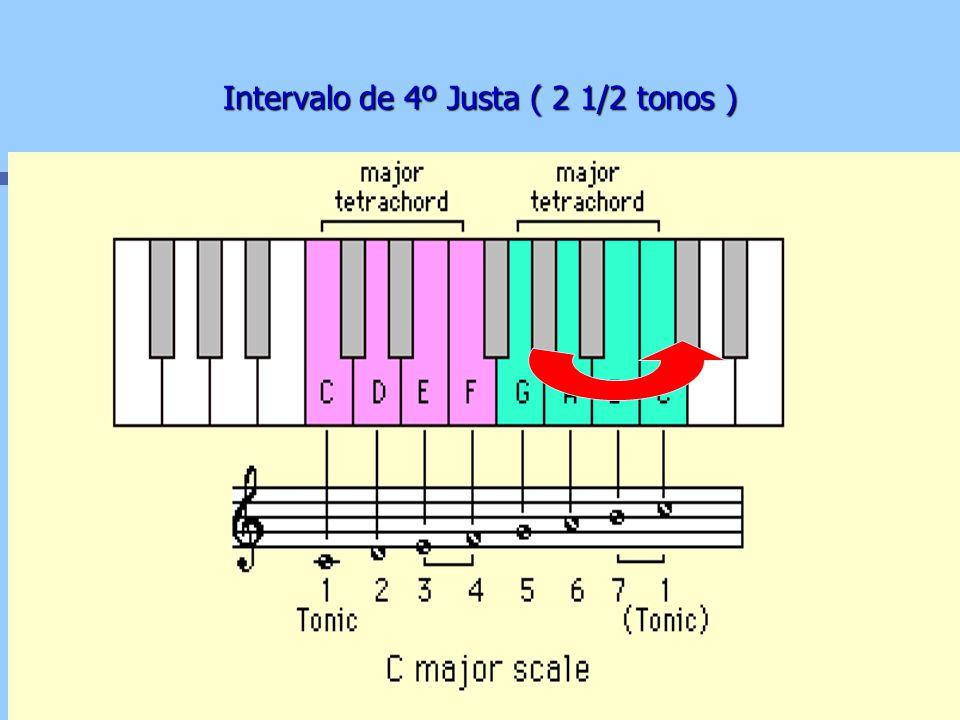 Intervalo de 4º Justa ( 2 1/2 tonos )