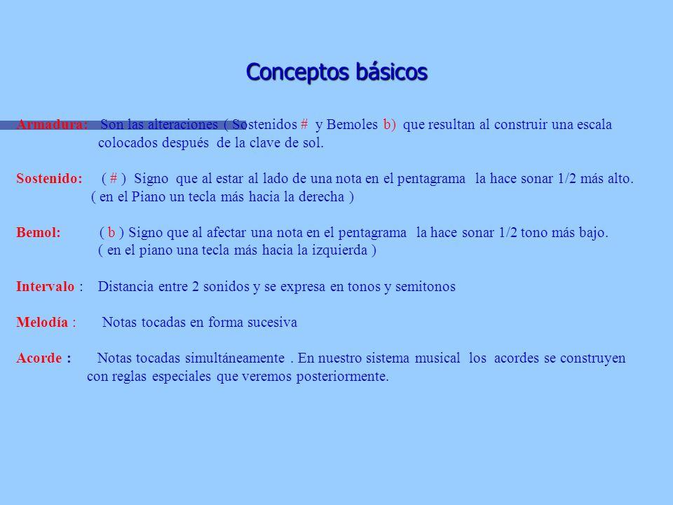 Conceptos básicos Armadura: Son las alteraciones ( Sostenidos # y Bemoles b) que resultan al construir una escala.