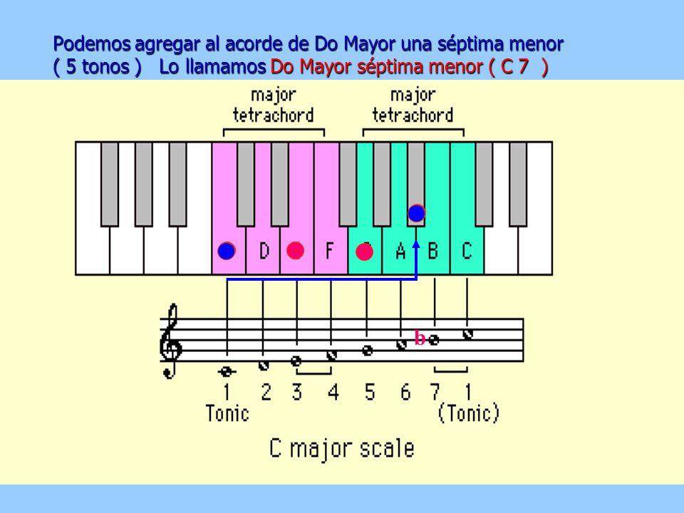 Podemos agregar al acorde de Do Mayor una séptima menor ( 5 tonos ) Lo llamamos Do Mayor séptima menor ( C 7 )