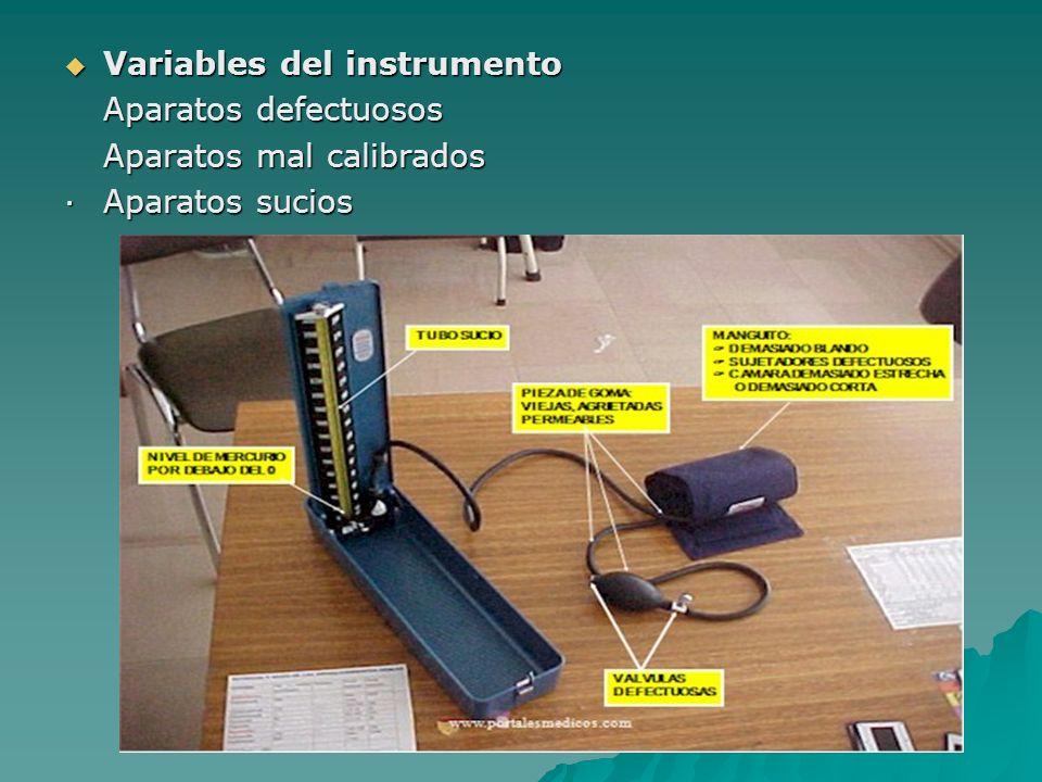 Variables del instrumento