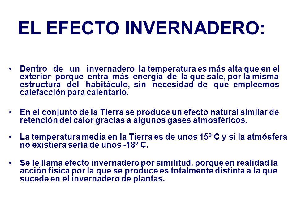 EL EFECTO INVERNADERO: