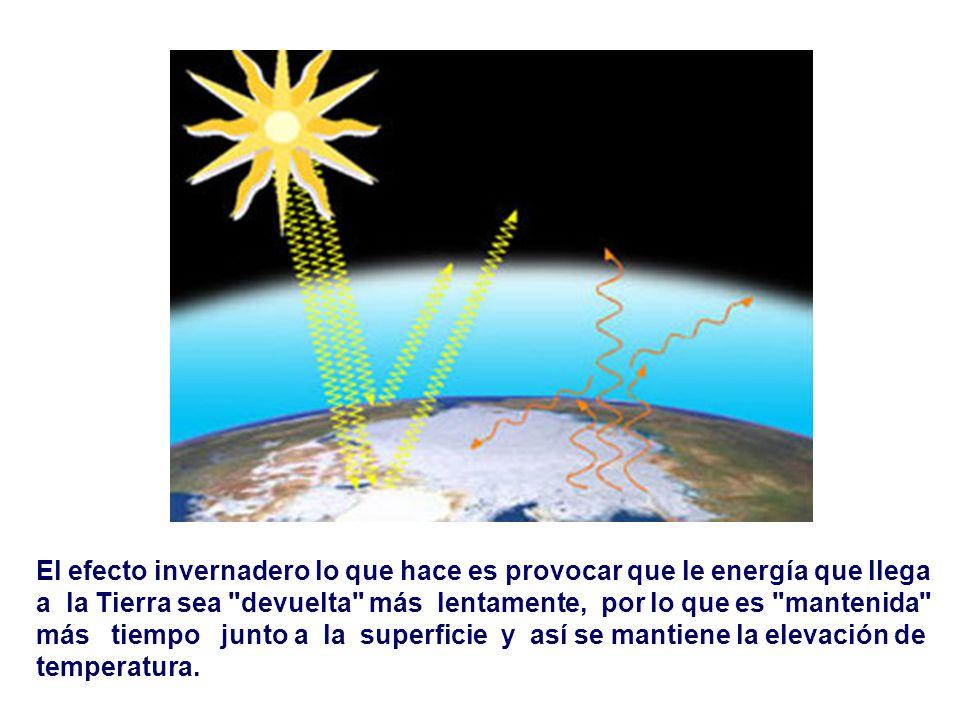 El efecto invernadero lo que hace es provocar que le energía que llega a la Tierra sea devuelta más lentamente, por lo que es mantenida más tiempo junto a la superficie y así se mantiene la elevación de temperatura.