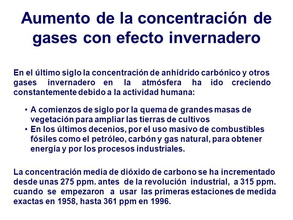 Aumento de la concentración de gases con efecto invernadero