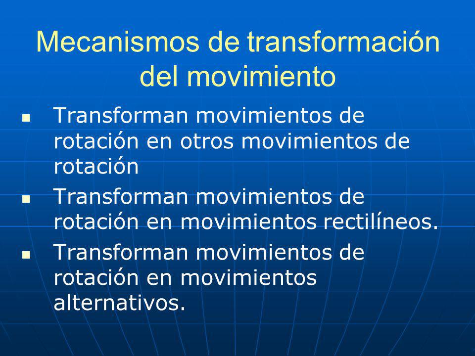 Mecanismos de transformación del movimiento