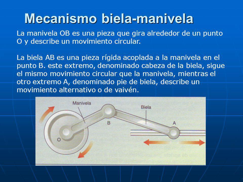 Mecanismo biela-manivela