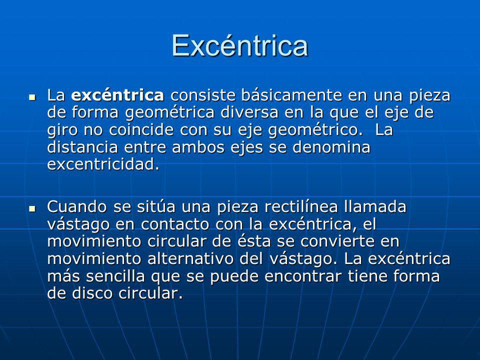 Excéntrica