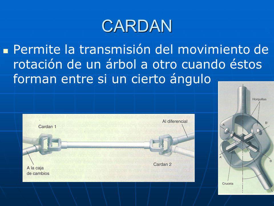 CARDAN Permite la transmisión del movimiento de rotación de un árbol a otro cuando éstos forman entre si un cierto ángulo.