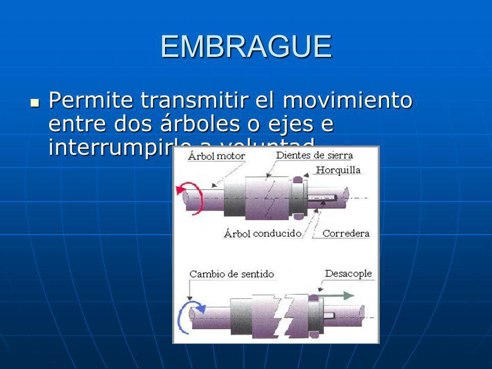 EMBRAGUE Permite transmitir el movimiento entre dos árboles o ejes e interrumpirlo a voluntad
