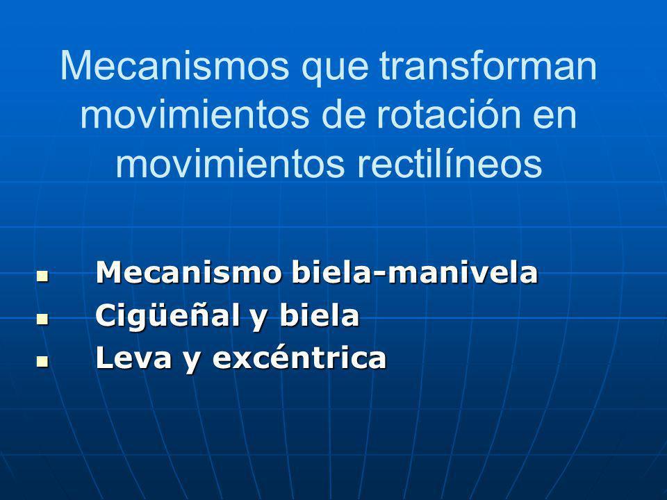 Mecanismos que transforman movimientos de rotación en movimientos rectilíneos