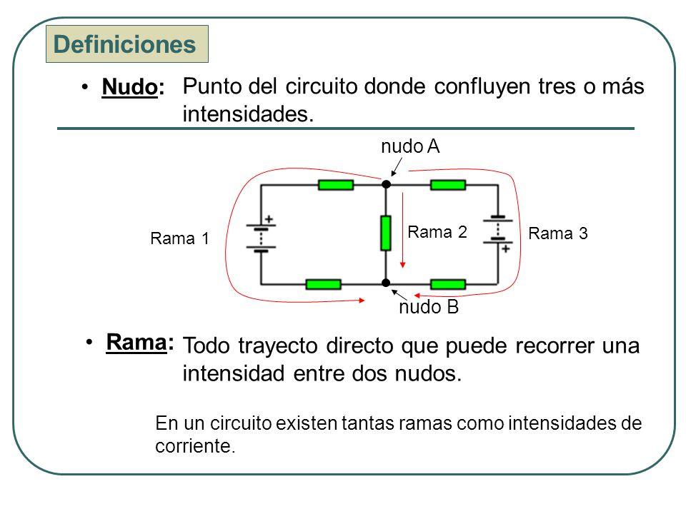 Definiciones Nudo: Punto del circuito donde confluyen tres o más intensidades. nudo A. Rama 2. Rama 3.