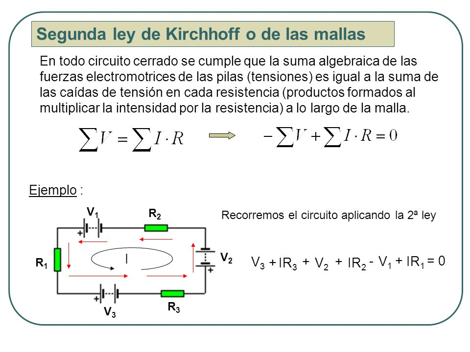 Segunda ley de Kirchhoff o de las mallas