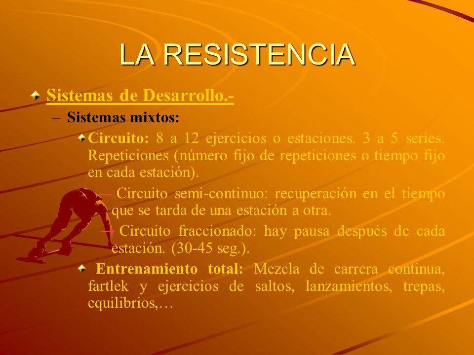 LA RESISTENCIA Sistemas de Desarrollo.- Sistemas mixtos: