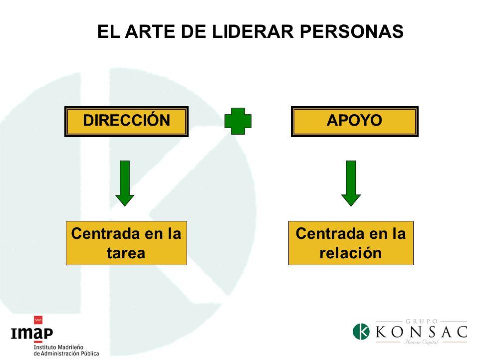 EL ARTE DE LIDERAR PERSONAS