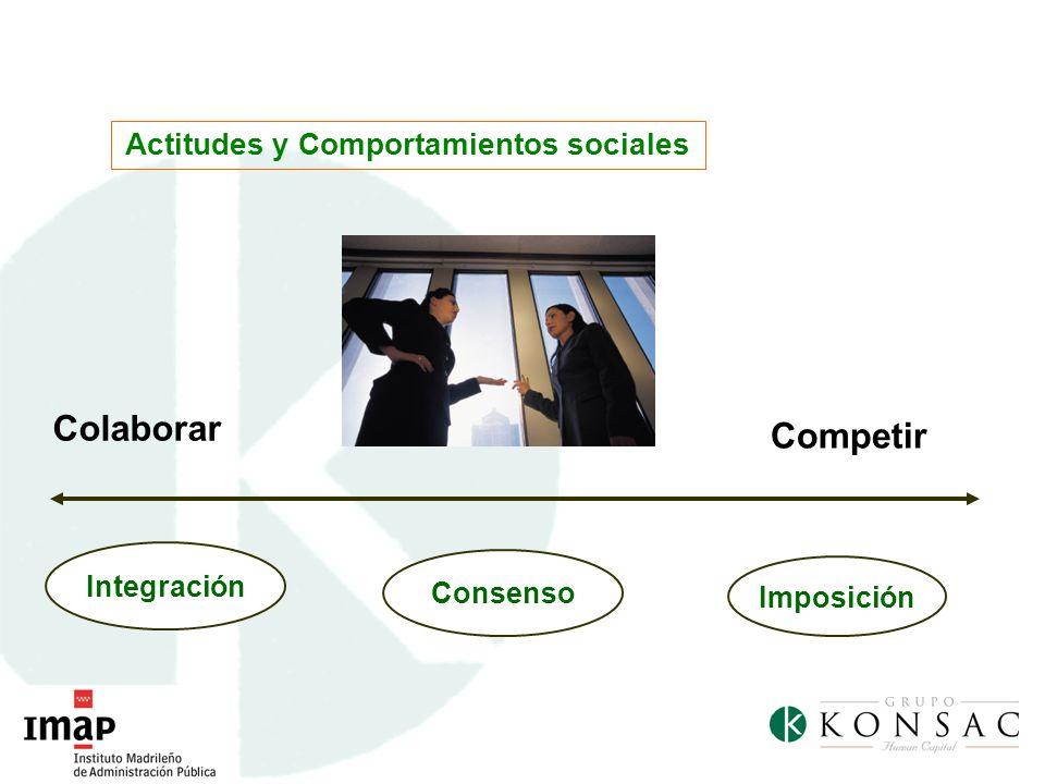 Actitudes y Comportamientos sociales