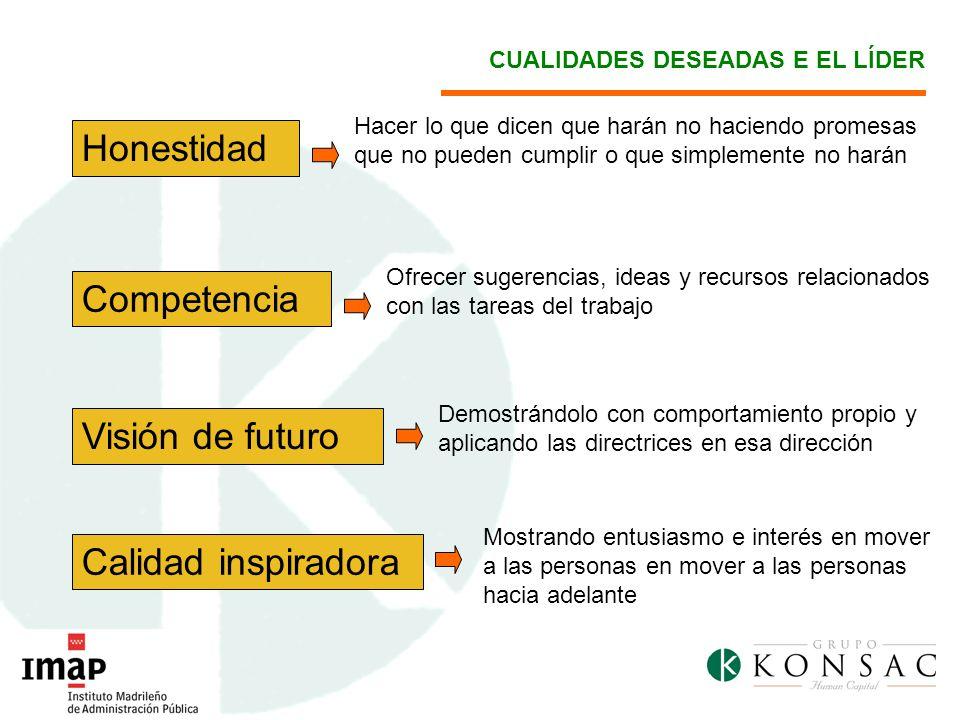 Honestidad Competencia Visión de futuro Calidad inspiradora