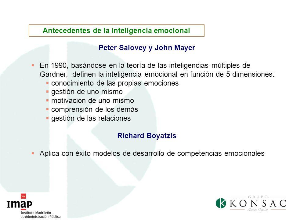 Antecedentes de la inteligencia emocional Peter Salovey y John Mayer