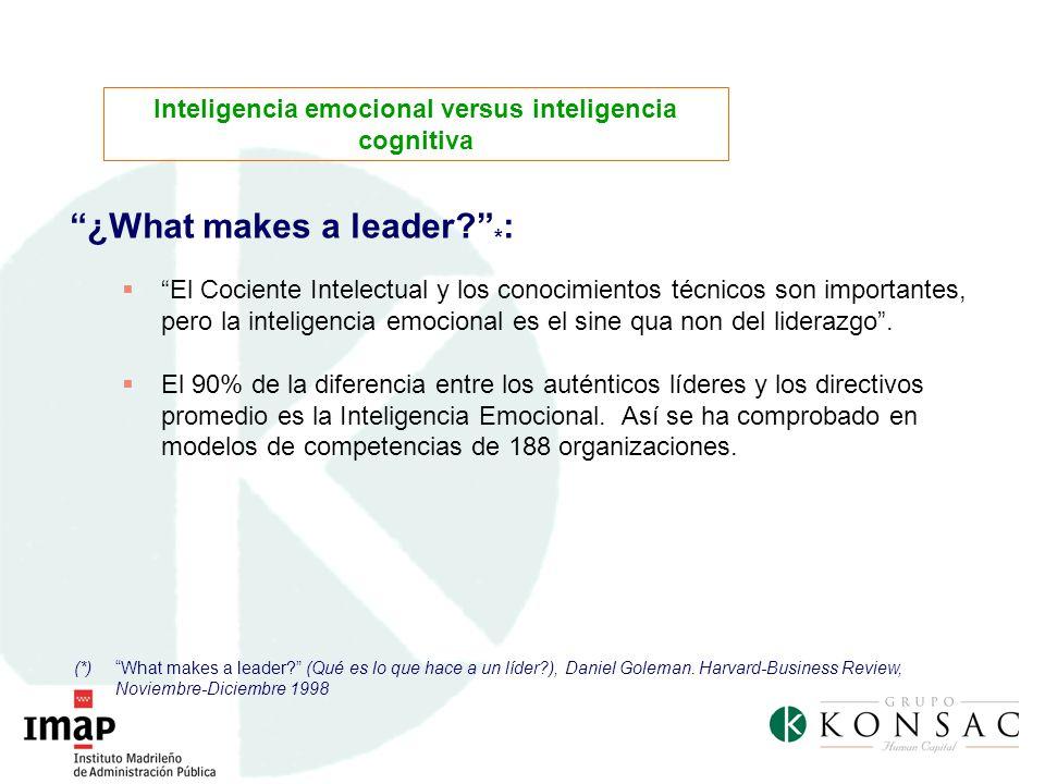 Inteligencia emocional versus inteligencia cognitiva