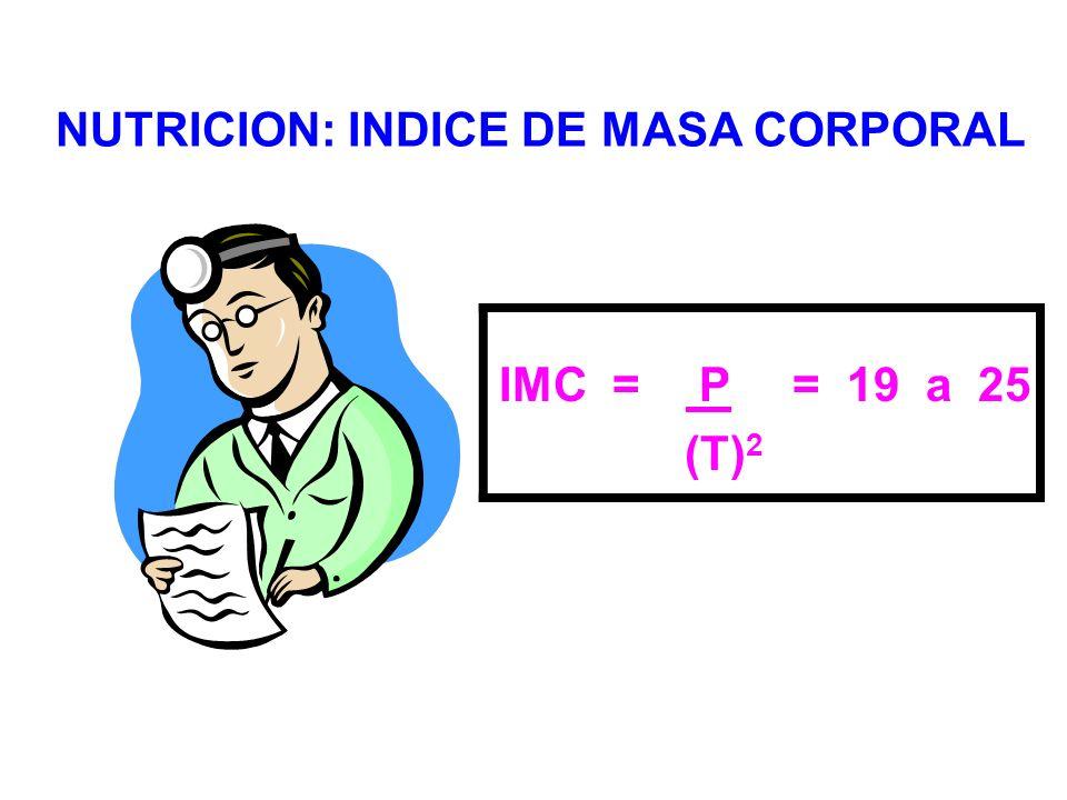 NUTRICION: INDICE DE MASA CORPORAL