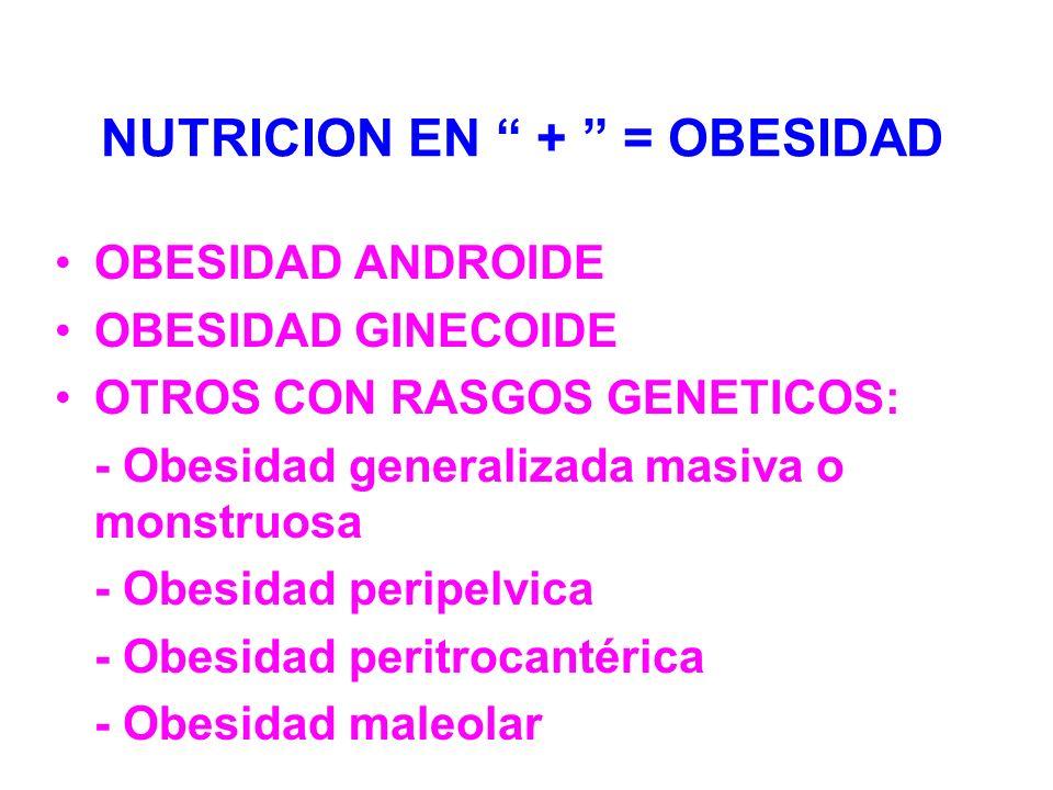 NUTRICION EN + = OBESIDAD