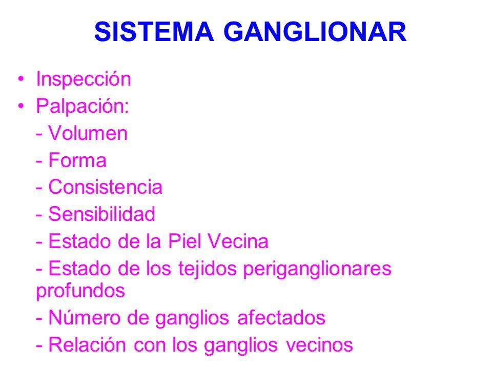 SISTEMA GANGLIONAR Inspección Palpación: - Volumen - Forma