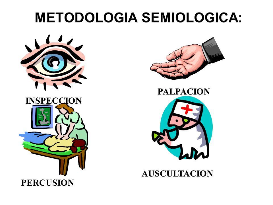 METODOLOGIA SEMIOLOGICA: