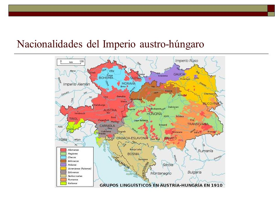 Nacionalidades del Imperio austro-húngaro