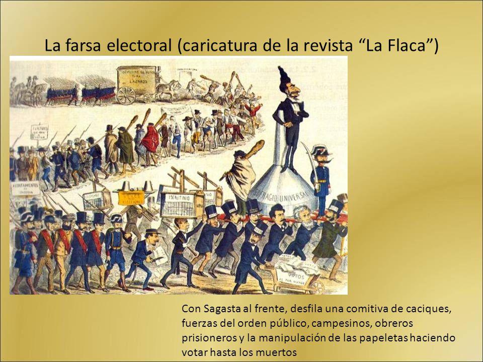 La farsa electoral (caricatura de la revista La Flaca )