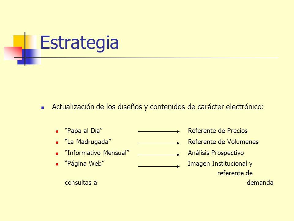Estrategia Actualización de los diseños y contenidos de carácter electrónico: Papa al Día Referente de Precios.