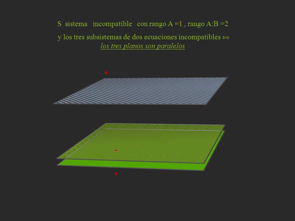 S sistema incompatible con rango A =1 , rango A:B =2