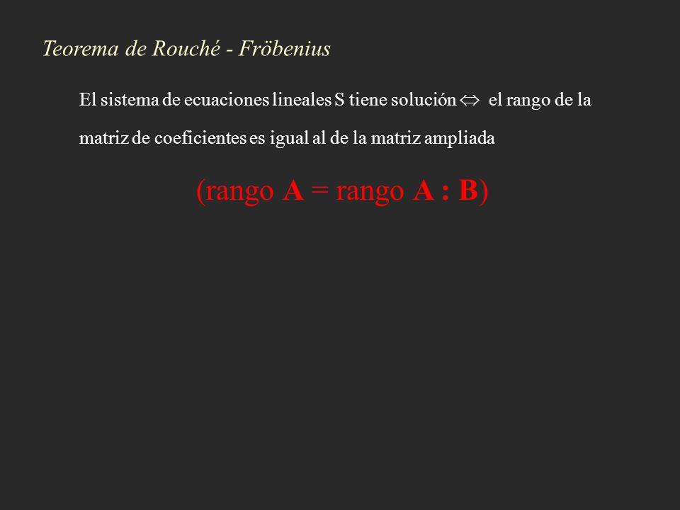 (rango A = rango A : B) Teorema de Rouché - Fröbenius