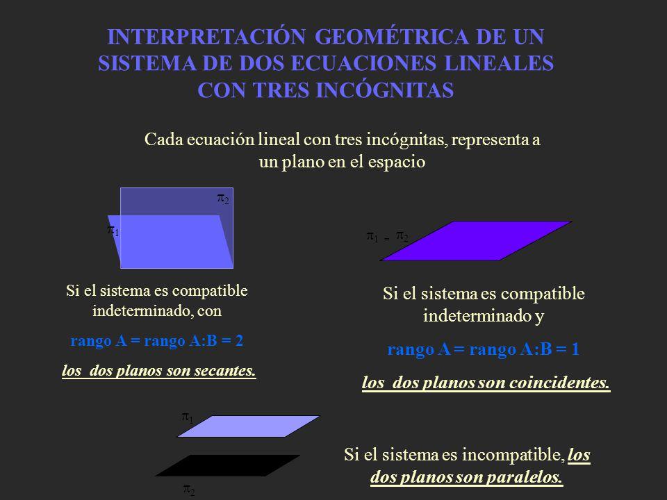 INTERPRETACIÓN GEOMÉTRICA DE UN SISTEMA DE DOS ECUACIONES LINEALES CON TRES INCÓGNITAS