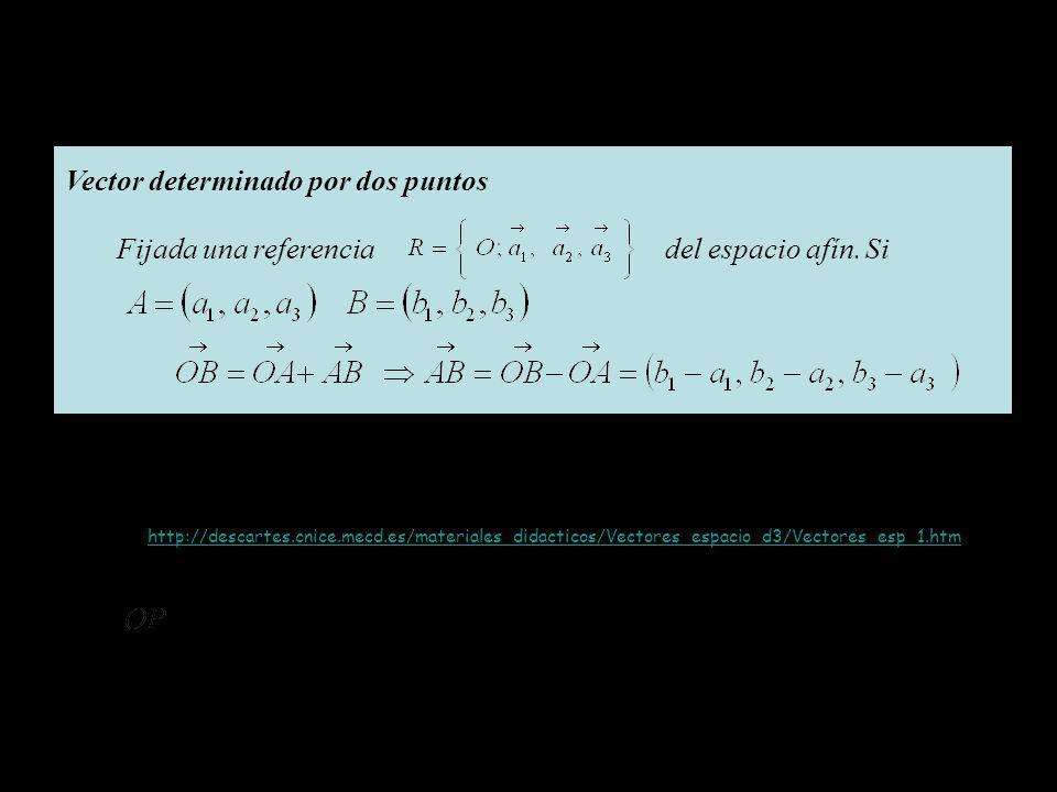 Vector determinado por dos puntos