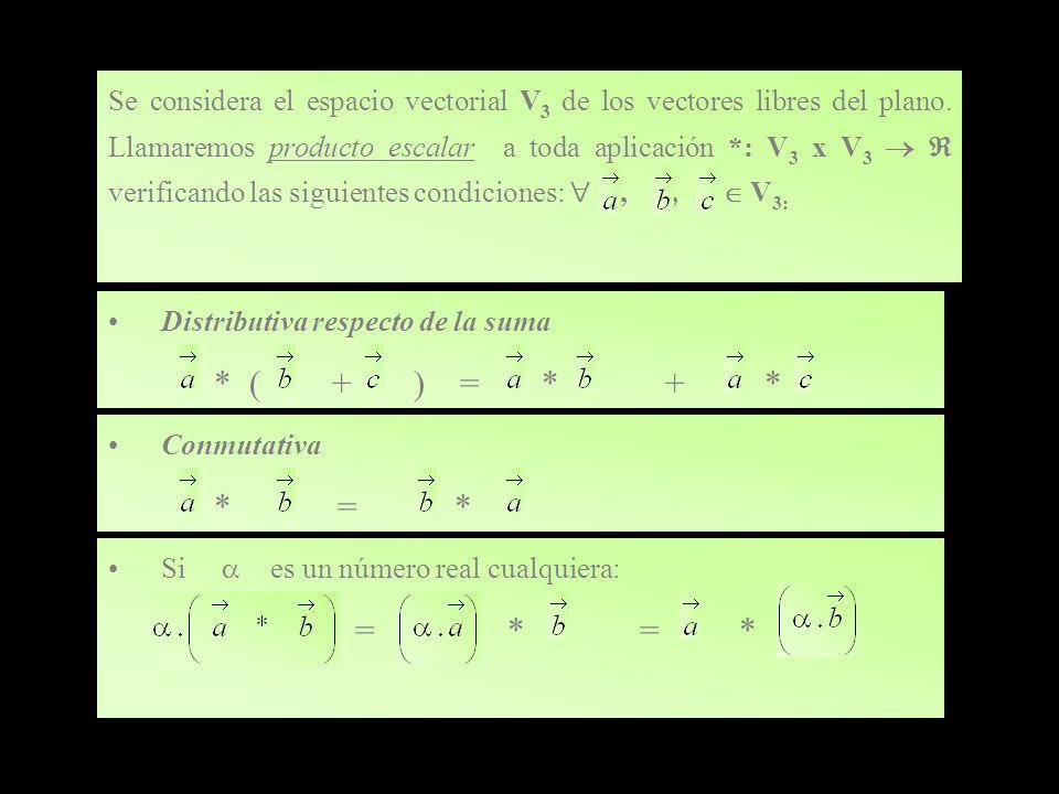 Se considera el espacio vectorial V3 de los vectores libres del plano