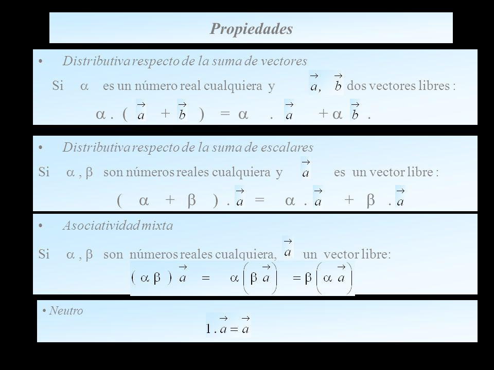 Propiedades Distributiva respecto de la suma de vectores