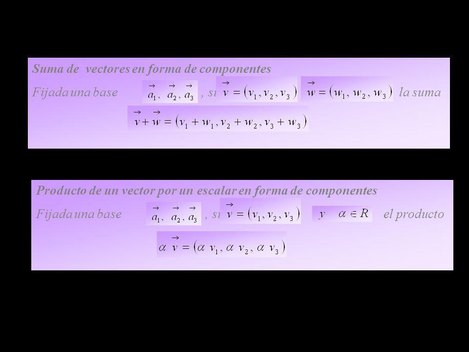 Suma de vectores en forma de componentes
