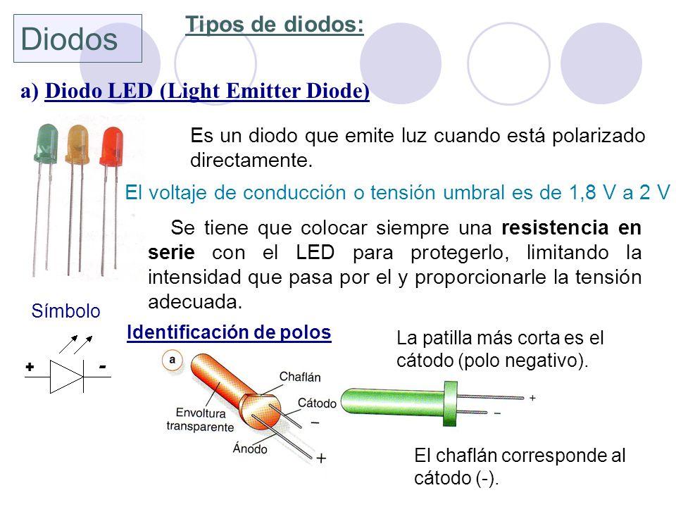 Diodos Tipos de diodos: a) Diodo LED (Light Emitter Diode)