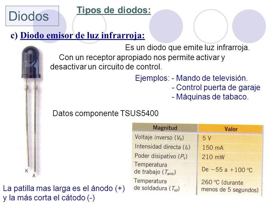 Diodos Tipos de diodos: c) Diodo emisor de luz infrarroja: