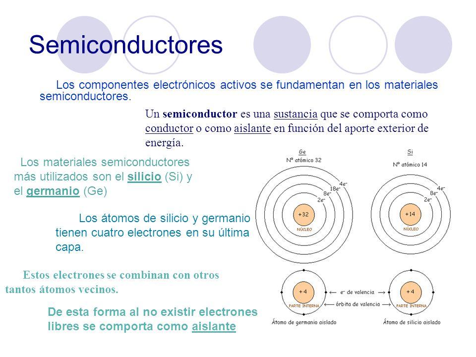 Semiconductores Los componentes electrónicos activos se fundamentan en los materiales semiconductores.