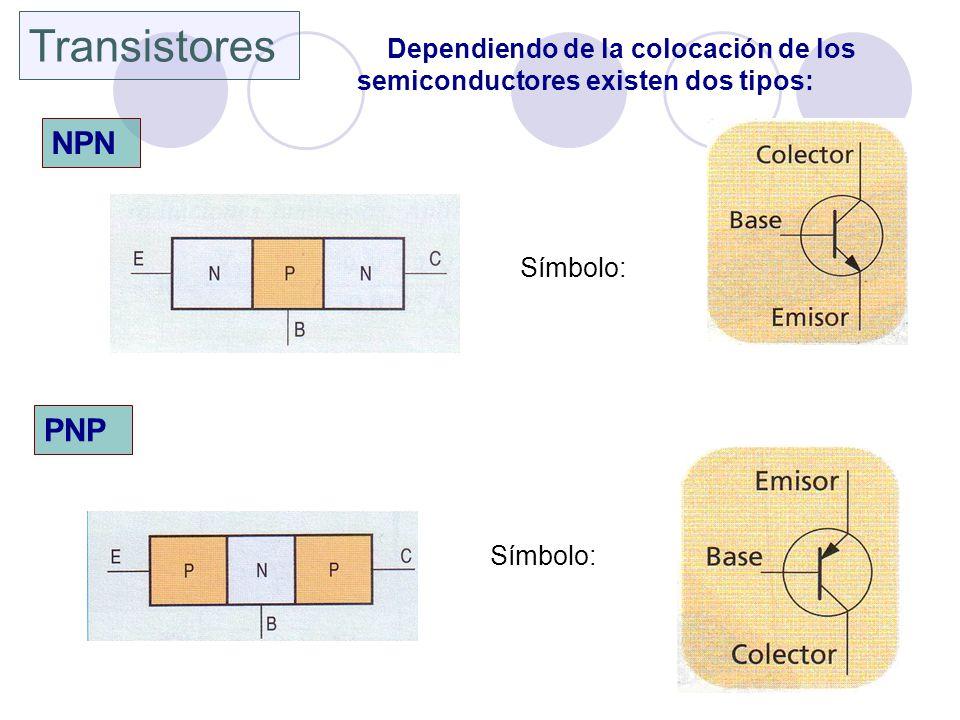 Transistores Dependiendo de la colocación de los semiconductores existen dos tipos: NPN. Símbolo: